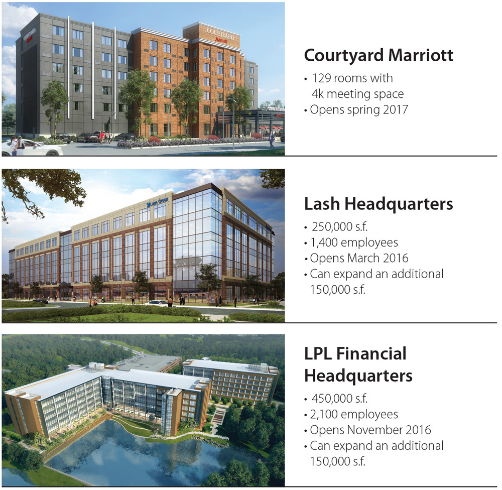 Lash - LPL Financial - Courtyard Marriott